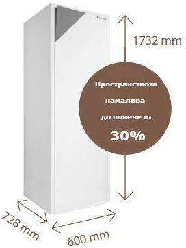 Daikin Altherma вътрешно тяло за гореща вода