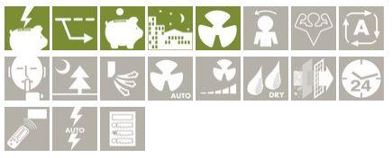 Функции на климатици Daikin Comfort