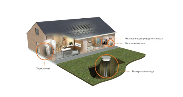 daikin-alterma-geotermalna